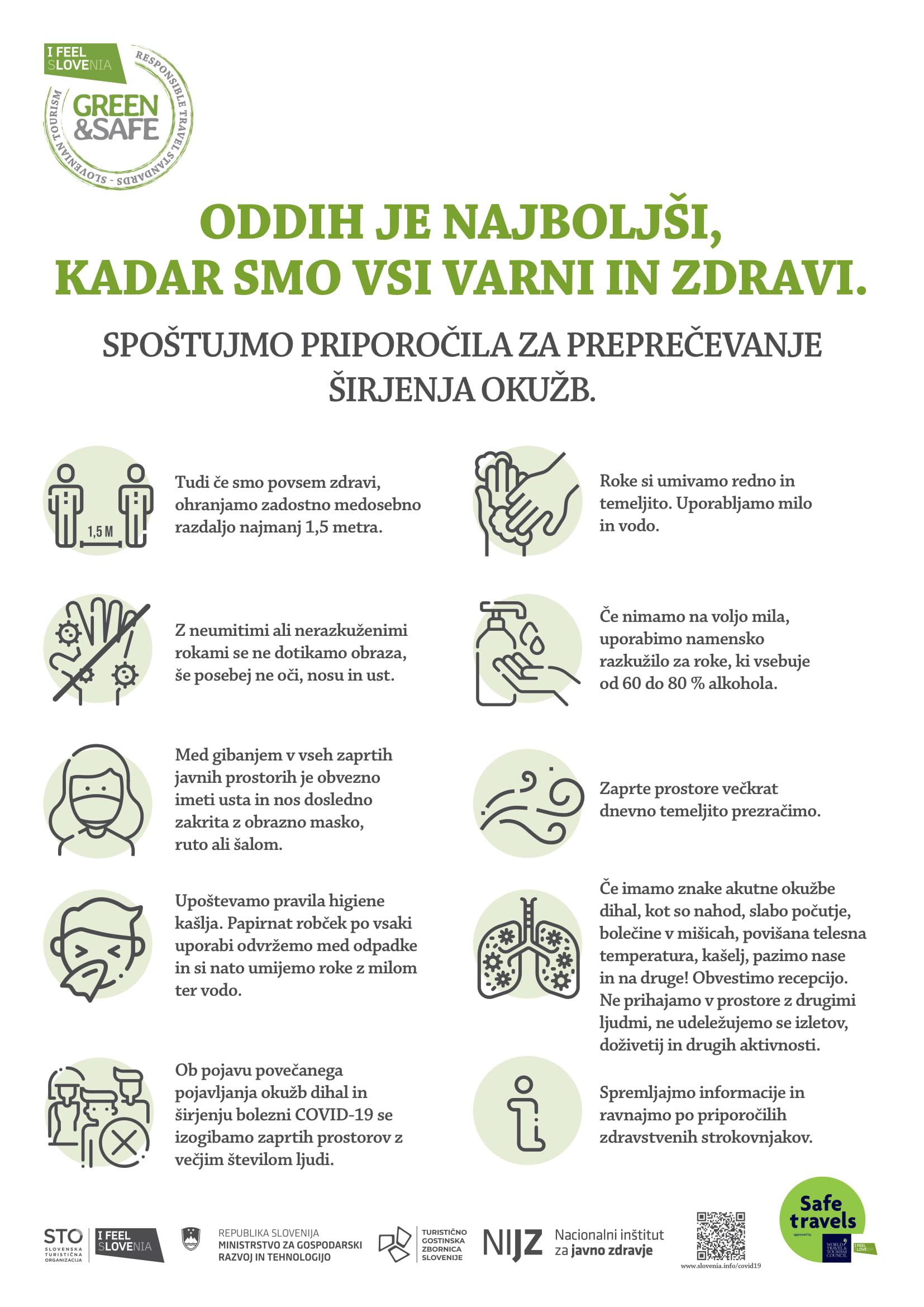 Priporocila_za_preprecevanje_sirjenja_okuzb_Savinjska_Green_Safe_Destination_Covid_Slovenia